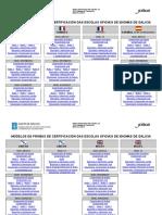 modelos_probas_eeooii_galicia.pdf