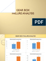 Gear Box Failure Analysis