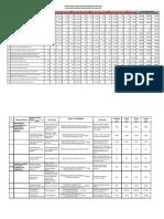 2016-02-02_iku-bkd-2012-2016.pdf
