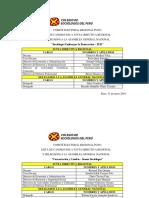 Comité Electoral Regional Puno Lista de Candidatos (1)