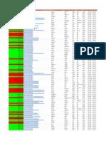 Event Merger (Rf-genesis Pvp)