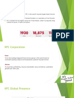 KFC OS Live Project