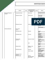 Dokumen.tips Identifikasi Bahaya Dan Evaluasi Resiko