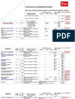 Codigario Licencias Privada 2015