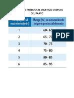SATURACION PREDUCTAL OBJETIVO DESPUES DEL PARTO.docx