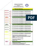 Table of Contents Ipcrf