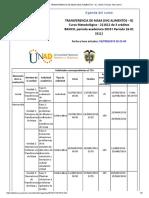 Agenda - Transferencia de Masa (Ing Alimentos - n) - 2019 i Período 16-01 (611)