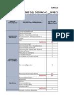 Estadistica Enero 2019 Direccion de Criminalistica de Laboratorio 2 de Cada Mes