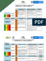 ANALISIS ISCE 2018 - 3o-5o-9o EE Agricola Campoalegre.docx
