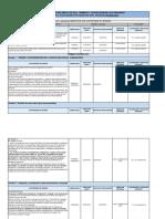 Calendario Procesos Cognitivos Superiores El Rosario Nrc 4141