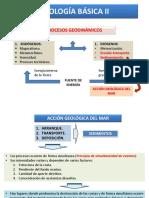 11 GEOLOGÍA BÁSICA II Accion geologica del mar.pptx