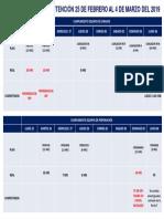 Cumplimiento 25 de Febrero al 04 de Marzo del 2019.pptx