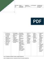 Eva Evaluacion Diagnostica Fundamentos EESN1
