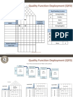 Quality Function Deployment QFD