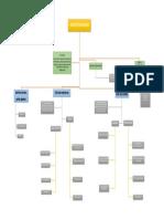 Mapa-Conceptual-Microfinanzas.docx