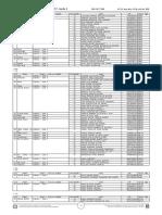 Md Pesq Documento Consulta Externa.php
