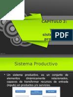 Cap.2 Tipos de Sistemas de Produccion (1)