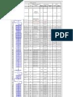 Planul Calitatii A2-Model