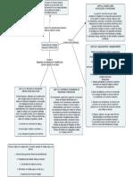 MINISTERIO DE TRABAJO.pdf