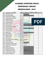 2019 Listas Breña Marquez