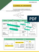 Unmsm Sistemas de Medida Angular (1)