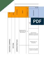 Matriz de Identificación de Peligros, Valoración y Determinación de Controles