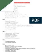 Articulaciones Anatomia i & II
