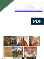 Linea de Tiempo Alta Edad Media