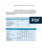 Criterio General Del Diseño de Mezclas Por El Método Del ACI