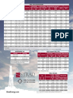 Drill Pipe Spec Sheet