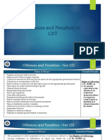 Offences-Penalties of Gst Edited