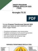 kerangka ts25