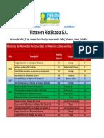 Histórico PLV 2016-2019