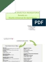Planificación Secuencia Didáctica