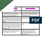 API 3 Sociología-hecha