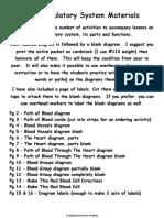 Circulatory System Materials lesson