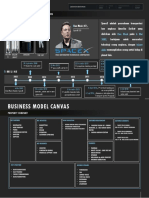 SpaceX Infographic and Business Model Canvas of Property Company