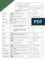 Comandos Basicos AutoCAD