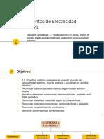 Fund de Electricidad Atomo, Conductores, Semiconductores. Clase