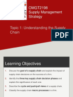 Topic 1-Understanding the Supply Chain Management Issues.pptx