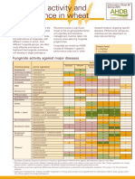 Is48 Fungicide Activity and Performance in Wheat