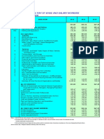 ave daily basic pay (data based on 2009 PSIC).xls
