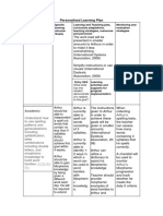 personalised learning plan