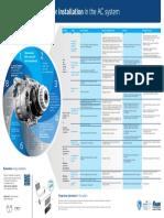 AC_Poster_Compressor_&_AC_System_100x70_HQ-Digital_ENG.pdf