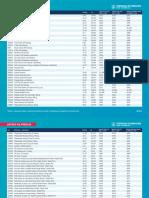 Amway_ListadePrecios_Mexico_Marzo2019.pdf