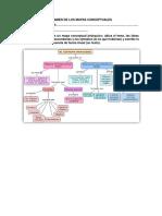 EXAMEN DE LOS MAPAS CONCEPTUALES.docx