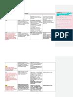 Borrador Cronograma 2019 Prácticos 1 y 4