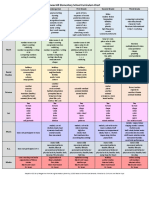 shes curriculum chart
