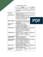 Lista de Requisitos Legales SST