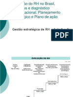 Evolução Do Rh No Brasil